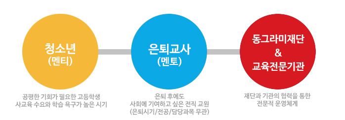 주요-요소-삼원_20170228